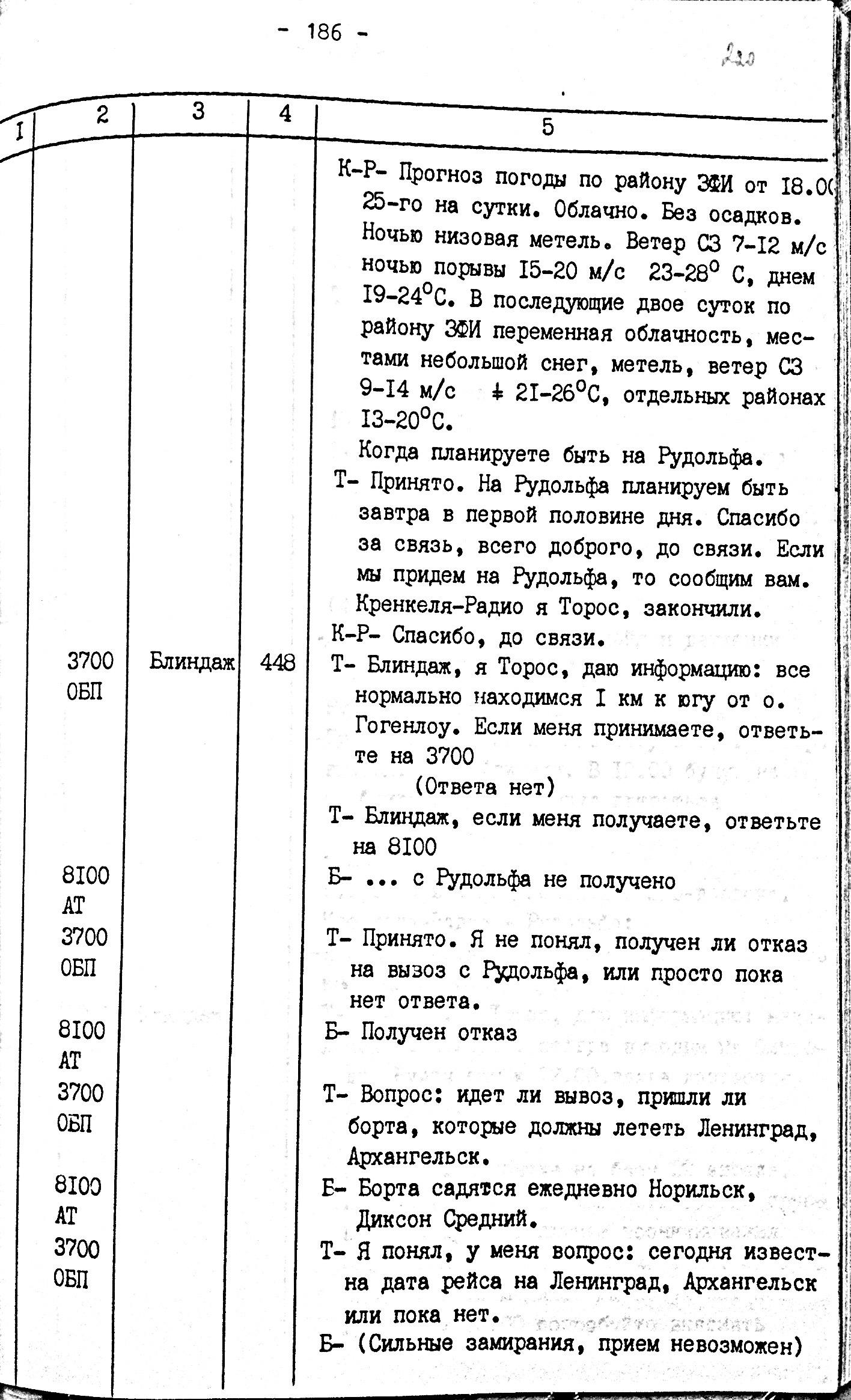 аппаратный журнал радиостанции